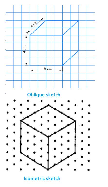 A cube with length 4 cm