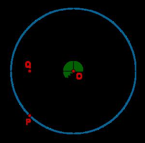Determining T-ratios using perpendicular
