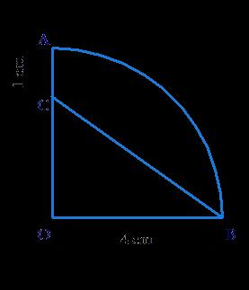 Quadrant of circle and triangle