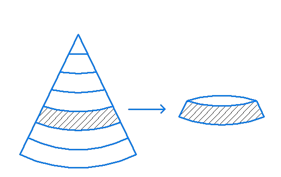 Slices of cone