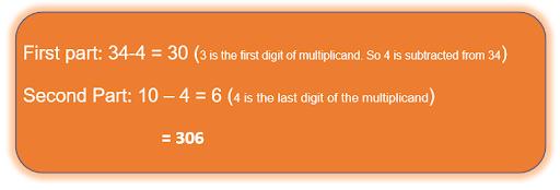 Mutiply 34*9 image