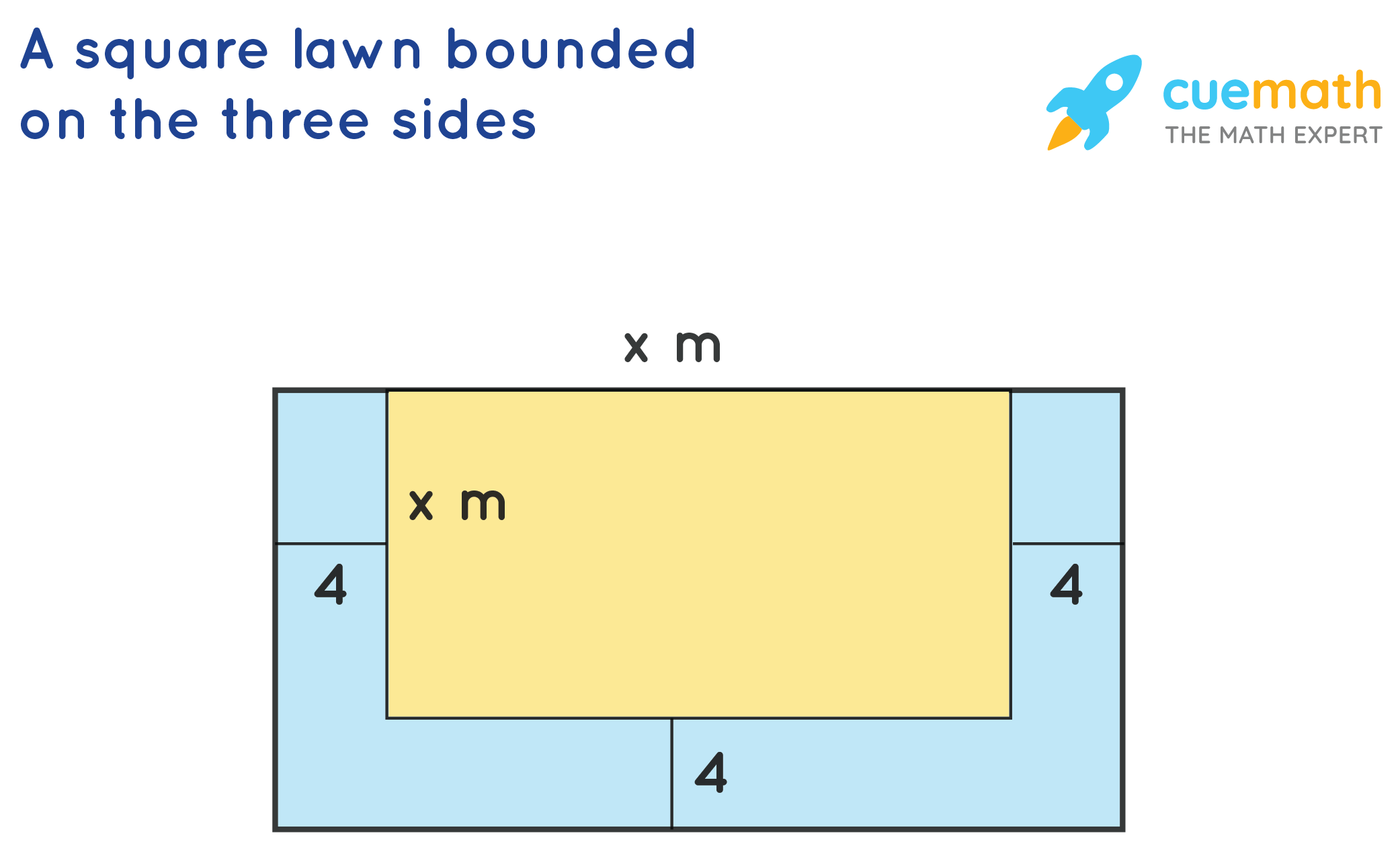 A square lawn bounded on the three sides