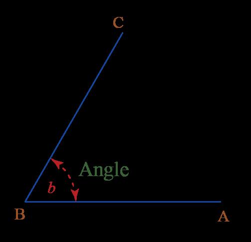 Geometry. Image