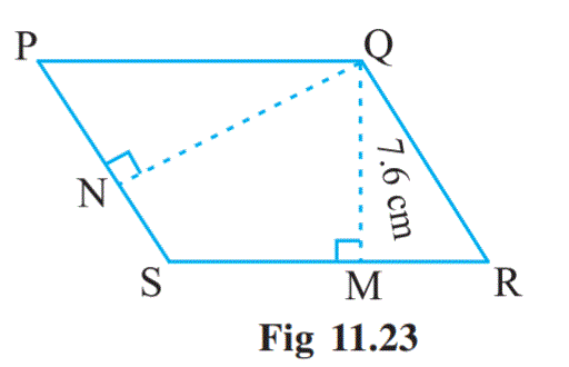 PQRS is a parallelogram (Fig 11.23). QM is the height from Q to SR and QN is the height from Q to PS. If SR = 12 cm and QM = 7.6 cm.