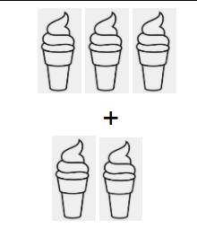 ice-cream image