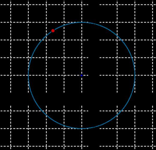Circle with 3 units radius