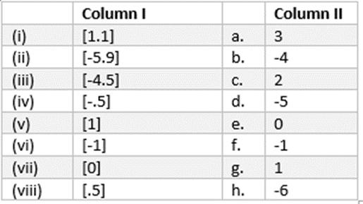 Example 2 figure