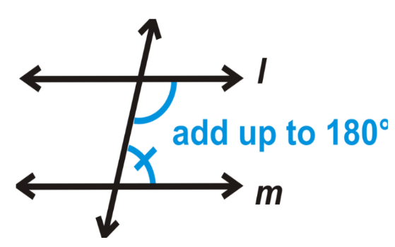 Same-Side Interior Angles Theorem Image