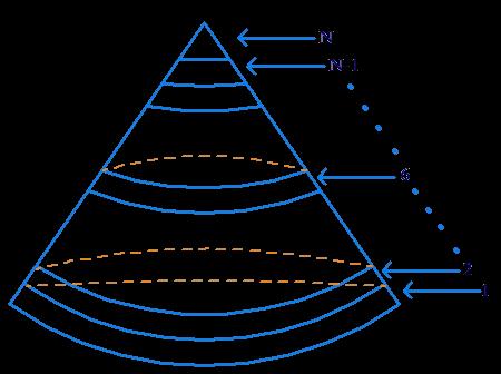 Volume image