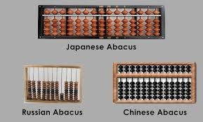 History of Abacus: Chinese Abacus, Japanese Abacus, Russian Abacus