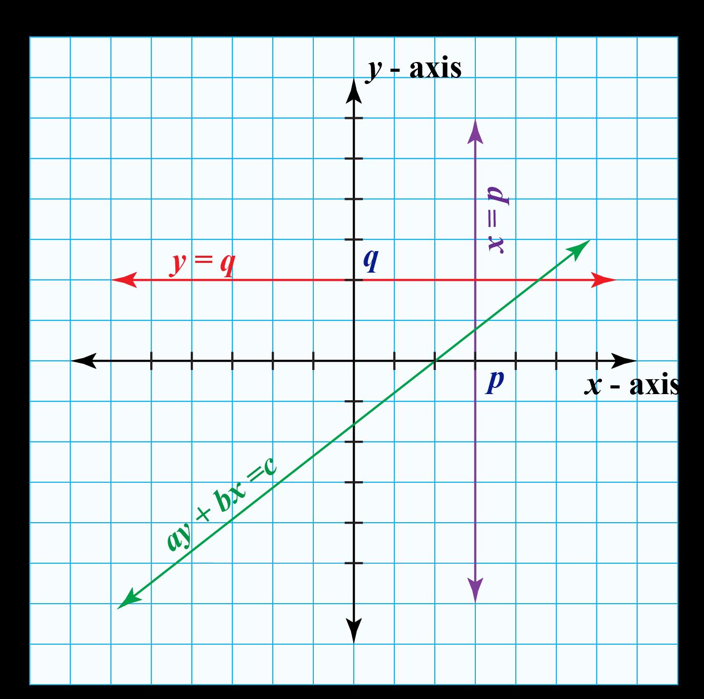 Graph 1 intro