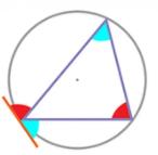Circle Theorems 4 image