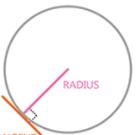 Circle Theorems 7 image