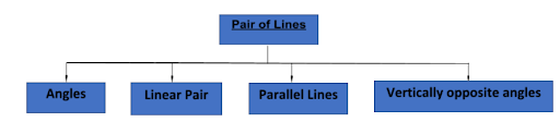 Pair of lines image