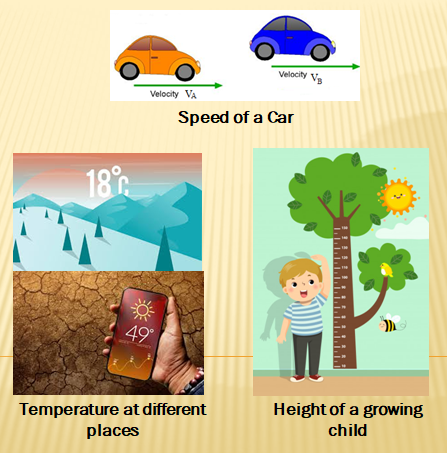 Image of Speed of a car, Temperature at different places and height of a growing kid