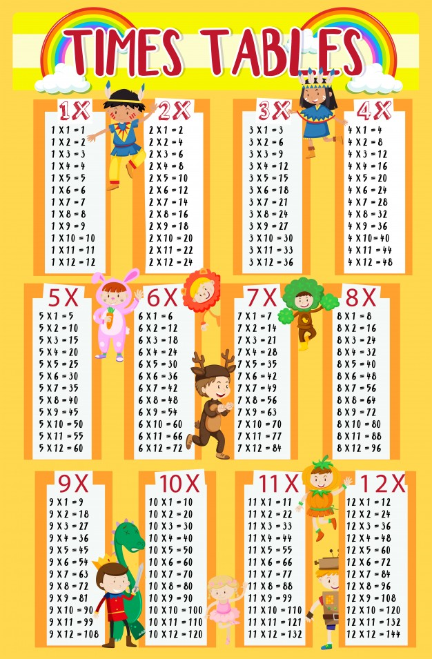 Time tables image