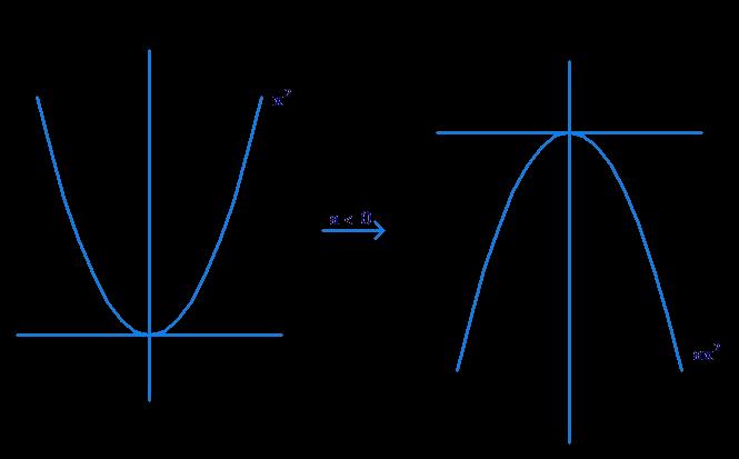 Graph 1 image