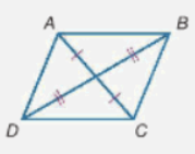 Parallelogram Theorems 3 image
