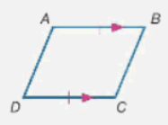 Parallelogram Theorems 4 image