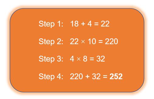 Steps images