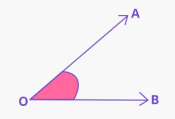 Angles image 1