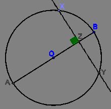 Diameter and perpendicular chord
