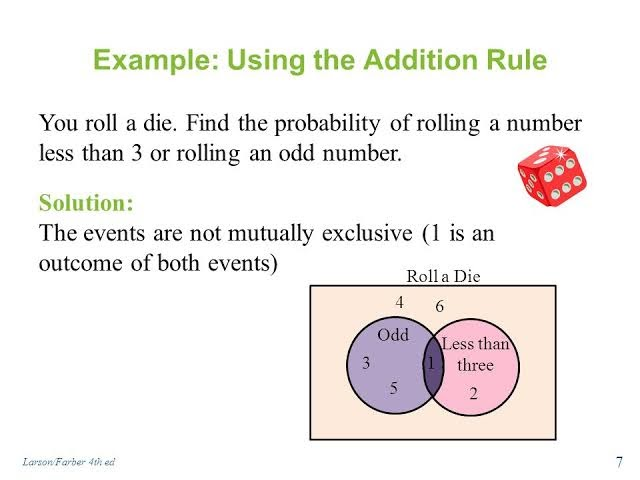 Example using the addition rule image