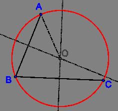 Perpendicular bisectors, lines and circle