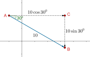 Two components of vector example 3