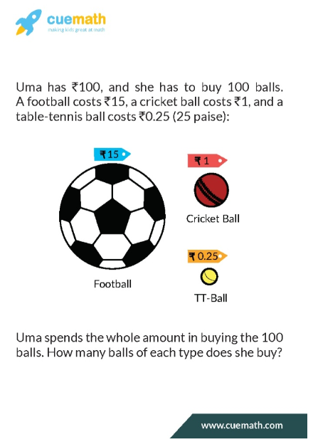 Cuemath worksheet on different types of balls