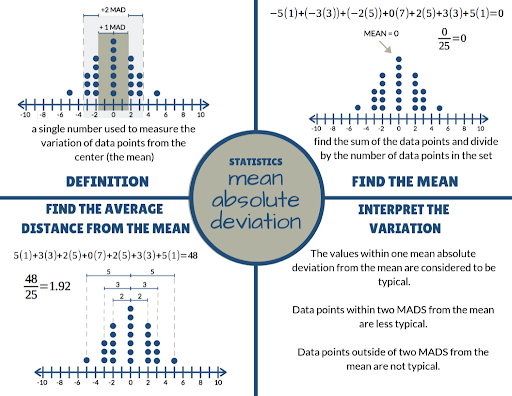 Definition find the average image