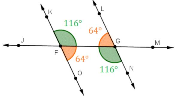 Alternate Interior Angles Theorem Image
