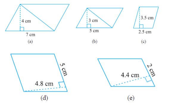 Find the area of each of the following parallelograms: