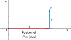 Position of the reference number lines