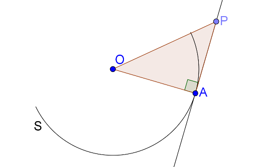 Tangent, right-angled triangle and hypotenuse