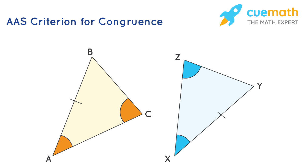 AAS Criterion for Congruence