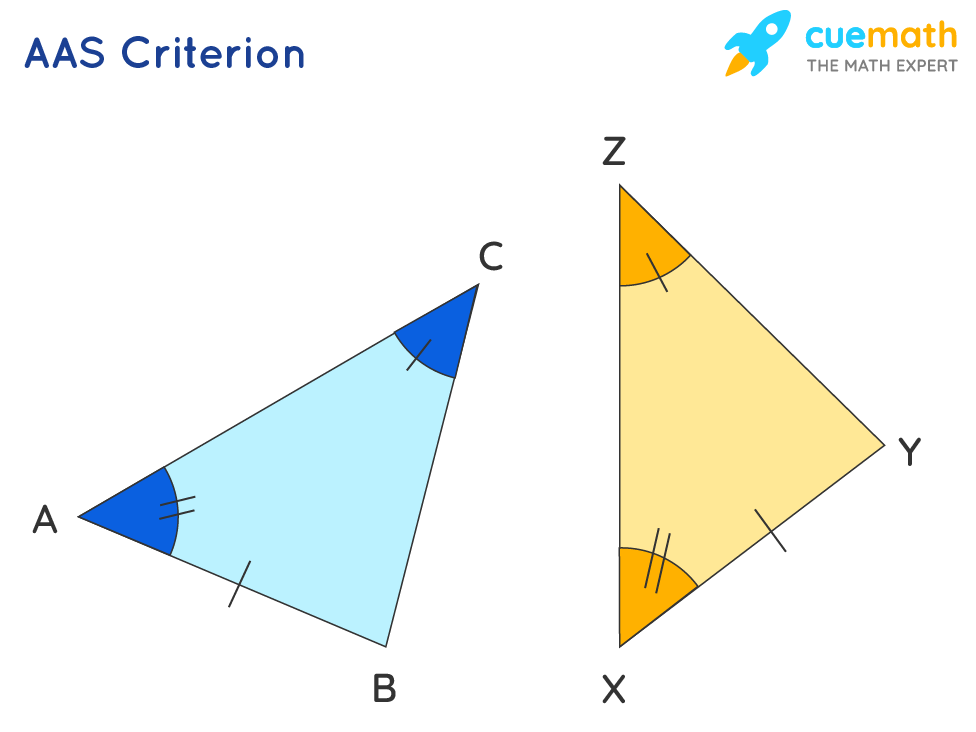 AAS Criterion