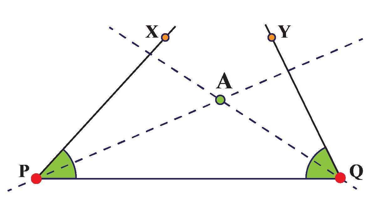 Drawing angle bisectors