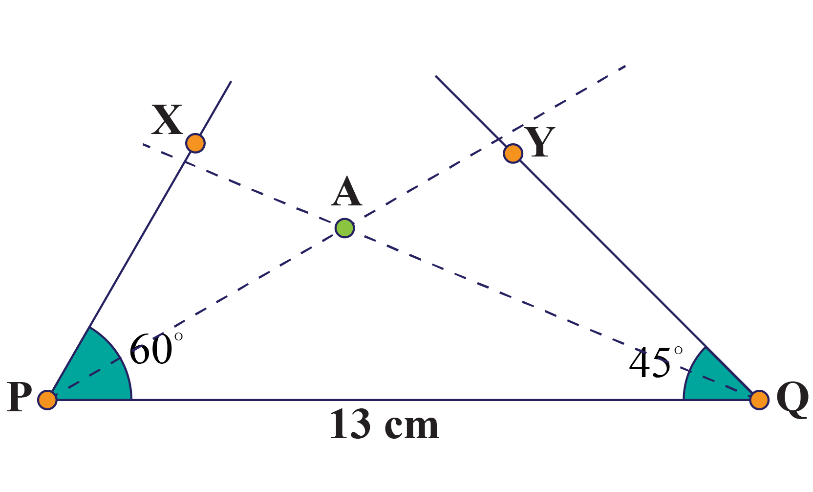 Angle bisectors and point of intersection