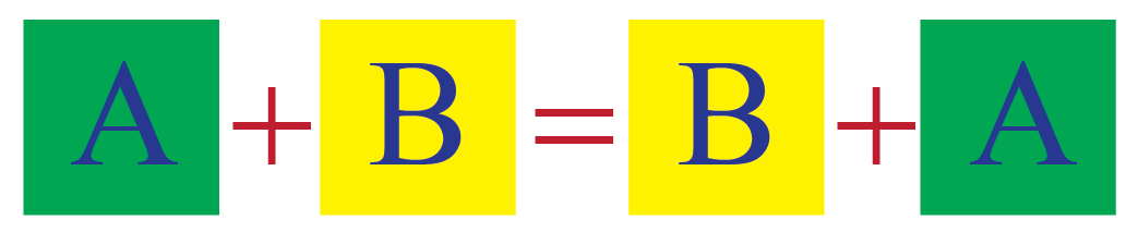 Commutative Property of Addition - Definition
