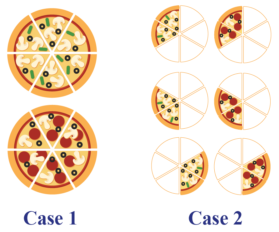 Case 1 - 2 pizzas with 6 slices each. Case 2 - 6 pizzas with 2 slices each.