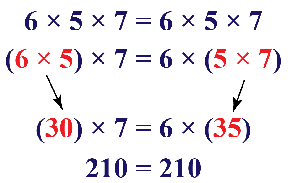 Associative Property of Multiplication | Calculation and solved examples