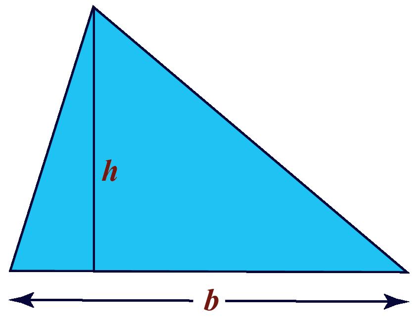 Properties of Acute Triangle | Area of an acute triangle.