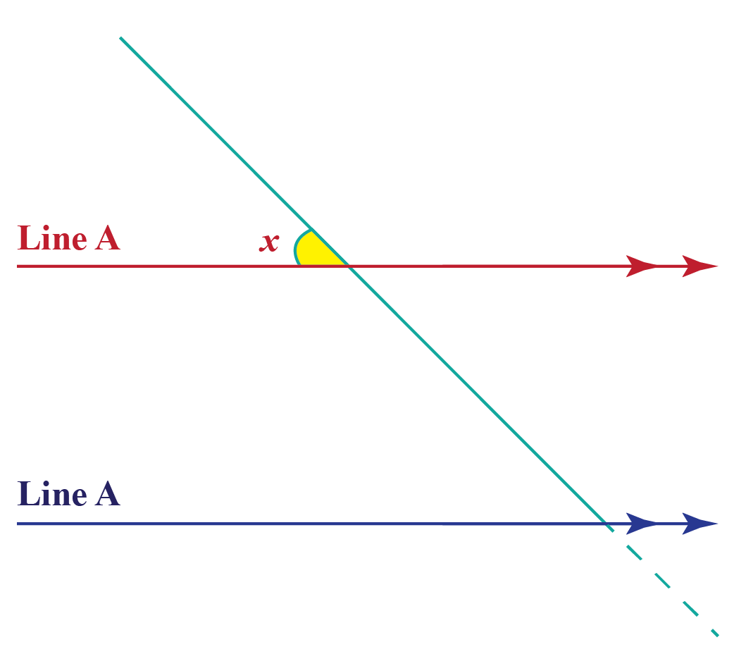 How to construct a transversal with two parallel lines