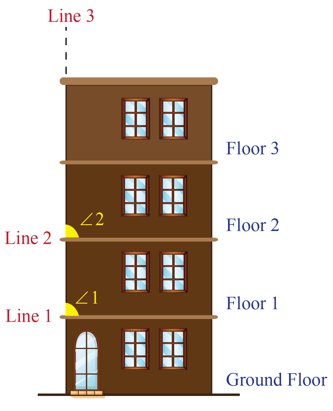 A building with three floors. Line 1 and 2 are parallel. Line 3 is an intersecting straight line.