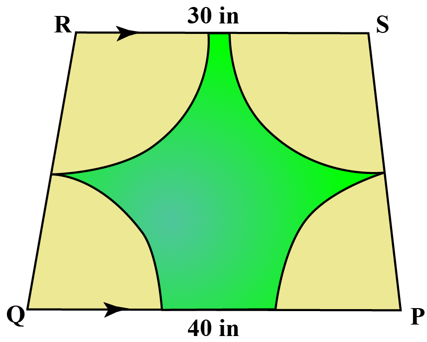 Find the area of the shaded region on the Isosceles trapezoid of bases 30 in and 40 in