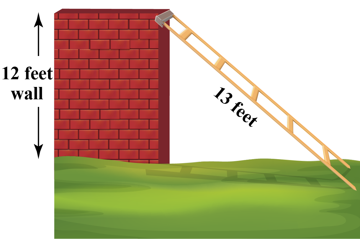 ladder and wall | Pythagorean triples