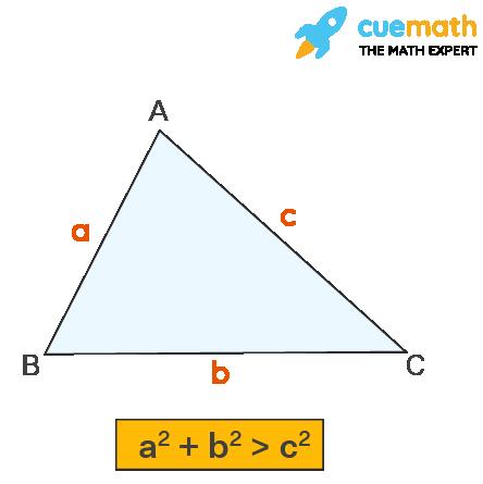 Acute angle formula