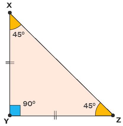 acute angle triangle example