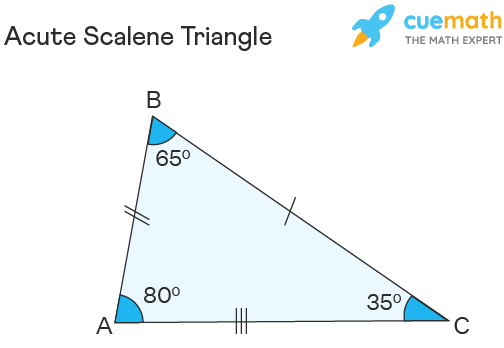 acute scalene triangle